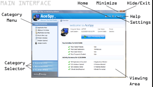 acespy interface